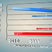 The Romance Fiction Sector:  Navigating the Digital Age and Piracy